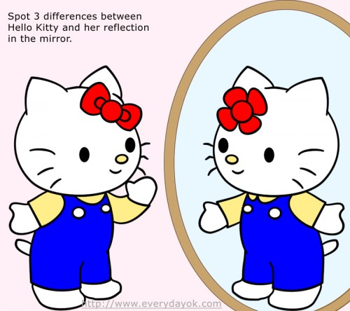 Find 3 differences between Hello Kitty and her reflection in the mirror.
